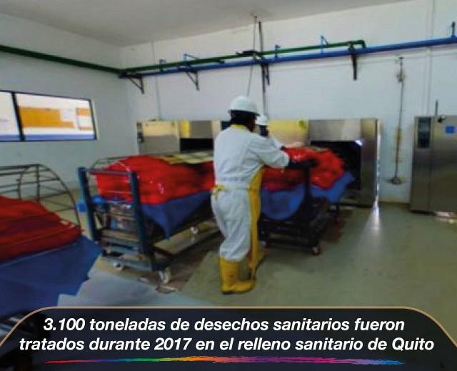3.100 toneladas de desechos sanitarios fueron tratados durante 2017 en el relleno san